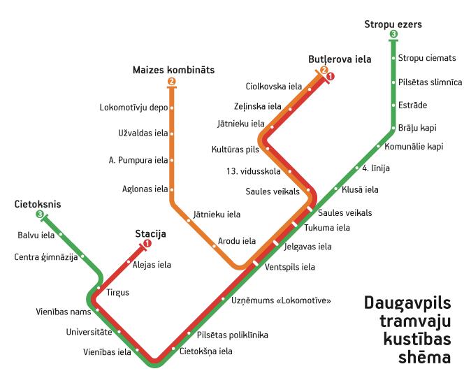 Mrserge.lv Daugavpils tramvaju kustības shēma. Pirmā skice.