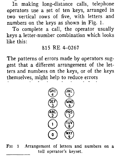 Pogu, ciparu un burtu izkārtojums tālsarunu operatoru iekārtai kā arī zvana savienojuma darbības skaidrojums.