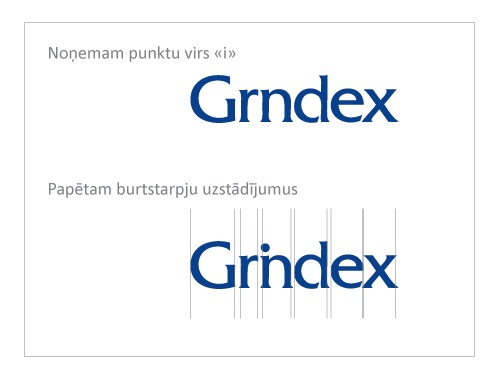 Grindex corporate identity logo meikapoana