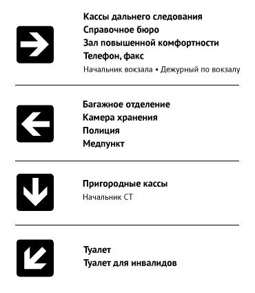 Pjatigorska. Navigācija stacijas ēkā. Mr.Serge variants.