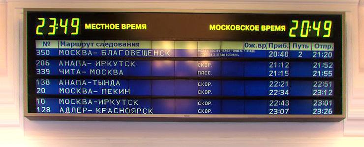 Led-dot ekrāna elektroniskā parodija. Kaut kur Krievijā. Foto autors nezināms.