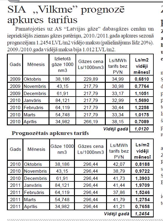SIA «Vilkme» informē par tarifu izmaiņām Ropažu novadā.