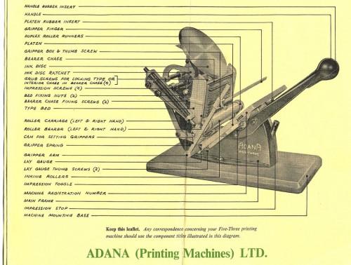 Adana pirmās drukas iekārtas uzbūves shēma.