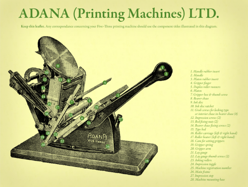 Adana printing machines salabots variants
