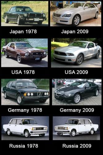 Automašīnu dizaina evolūcija dažādās valstīs.