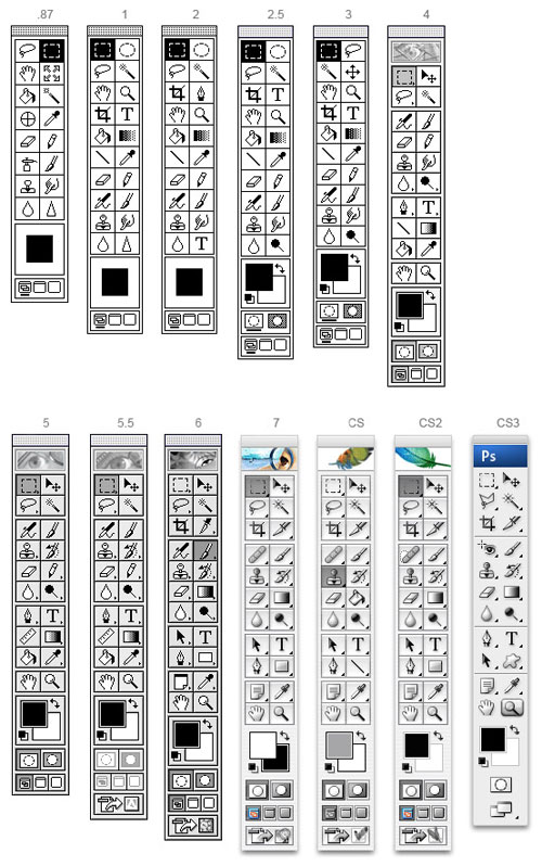 Adobe Photoshop Evolution — tools panel