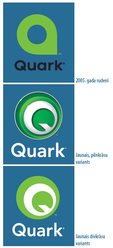 Quark logo pērvērtības