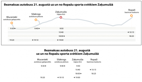Ropažu novada sporta svētki. Autobusa kustības saraksts.